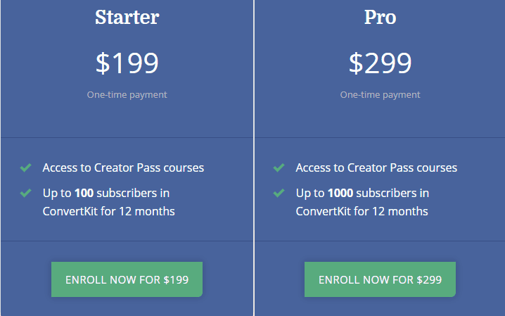 Creator Pass ConvertKit Learn Email Marketing